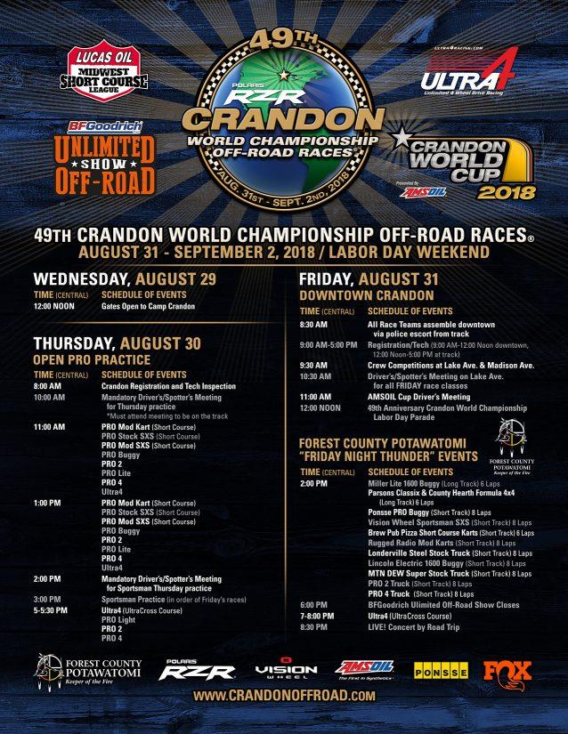 Crandon Off-Road Races Poster, 2018