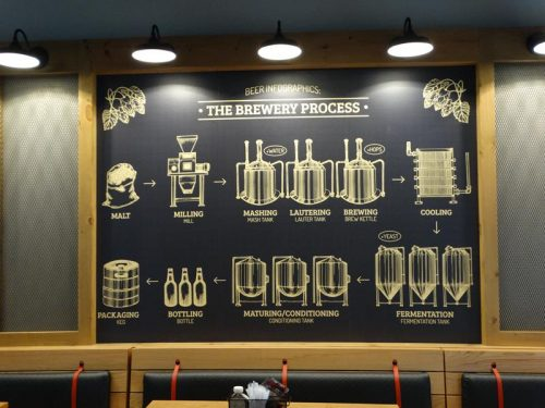 Some education at Bloomer Brewing Company, Bloomer, Wisconsin